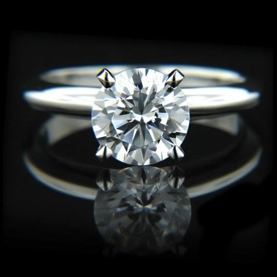 Want Know How on Solitaire Ring like an expert